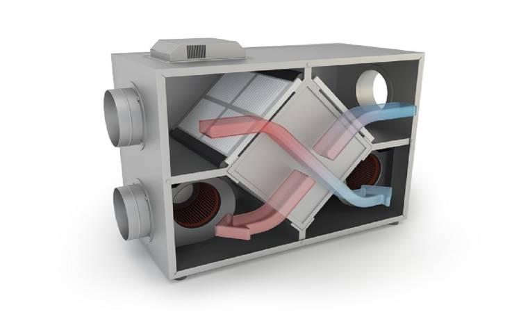 Jakie są funkcje panelu sterowania centralą rekuperacyjną?