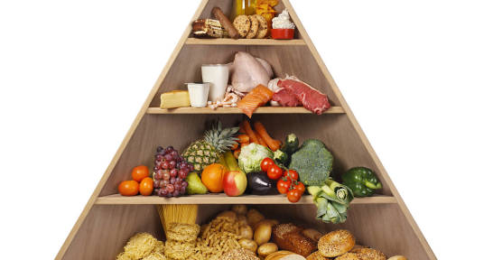 Co to jest piramida żywieniowa?